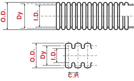 Размеры металлорукава